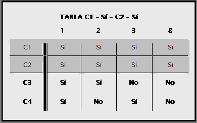 ejemplo tabla decision