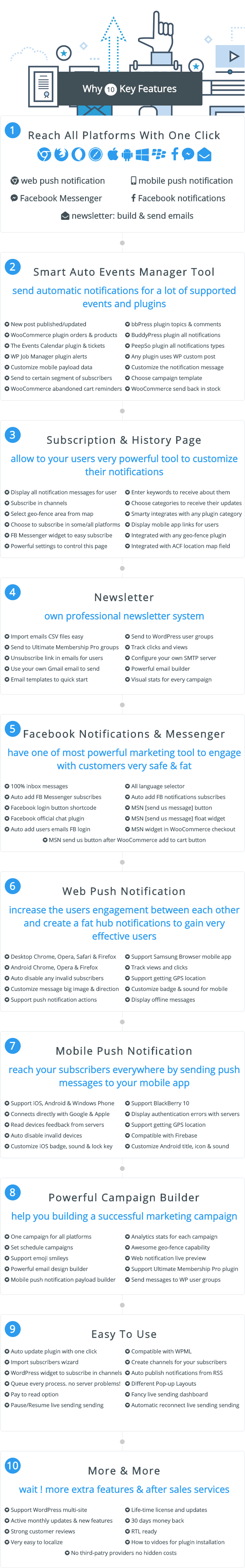 Smart Notification Wordpress Plugin. Web & Mobile Push, FB Messenger, FB Notifications & Newsletter. - 4
