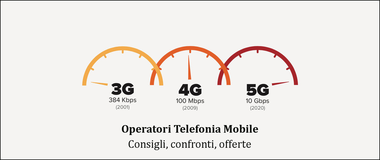 OperatoriMobili.jpg
