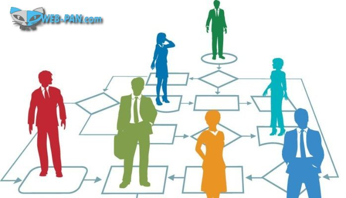 Работа с клиентурой, обсуждение и процесс работы над заданиями, алгоритм работы!