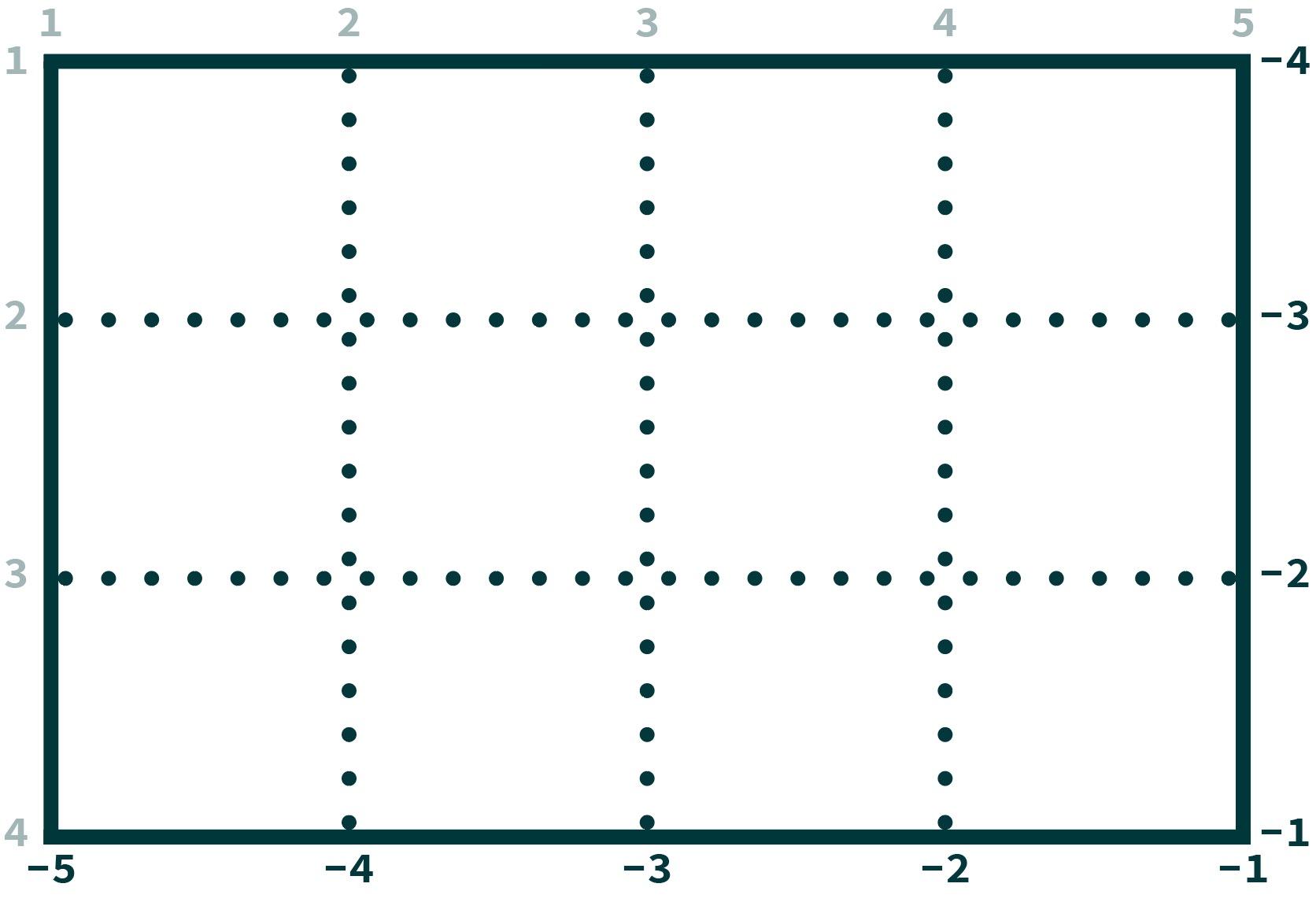 Grid Lines (negative)