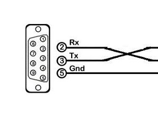 cable-null-modem.jpg