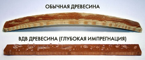 Сравнение импрегнированной и обычной древесины, лучше выглядит обработанный пиломатериал!