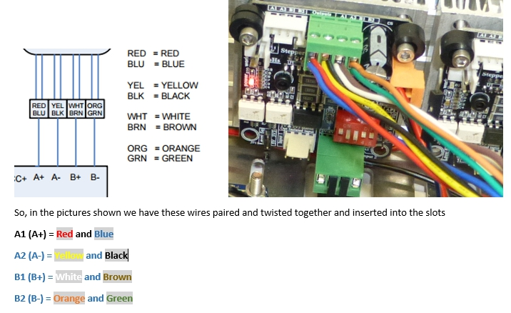 8 Wires to 4 Pairs, stepper motors