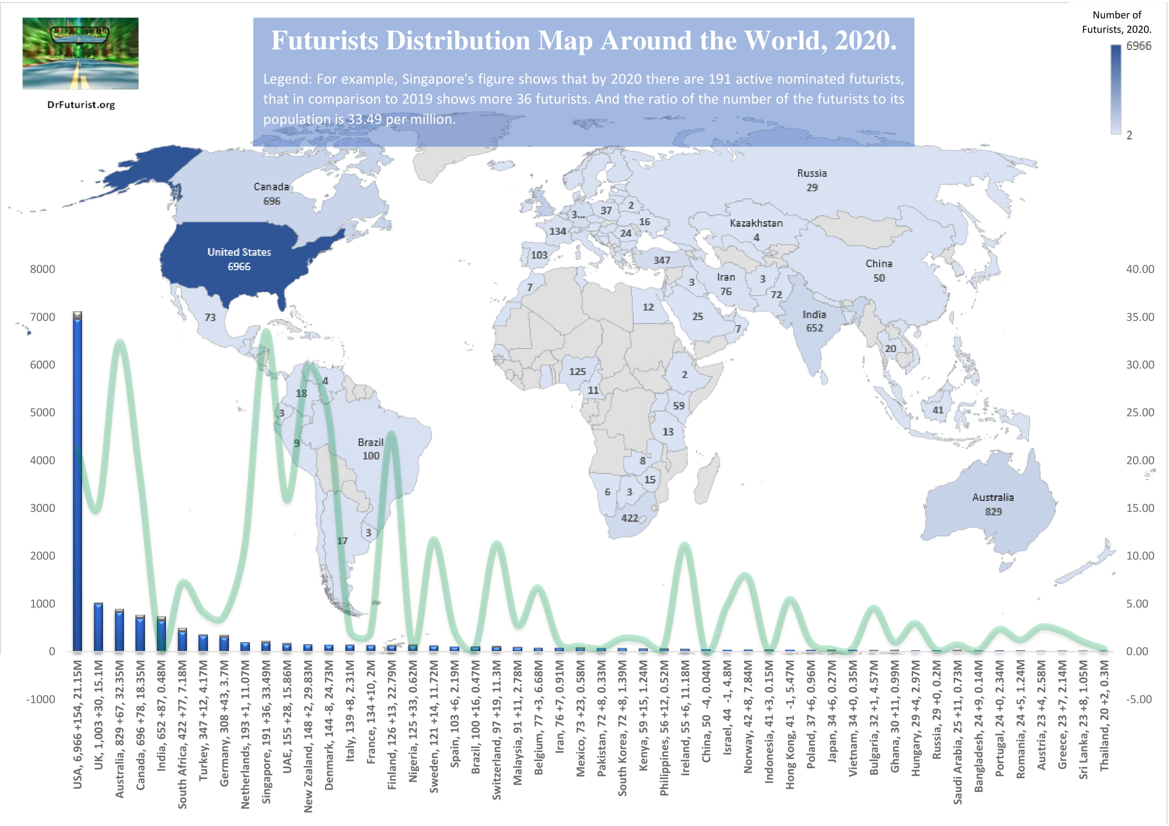 2020 Futurists Distribution Map Around the World DrFuturist.org #Future #Futurist #Foresight #Futures_Studies #DrFuturist