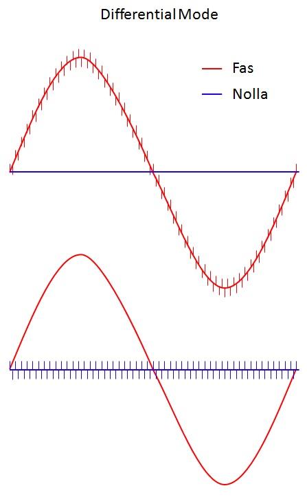 DifferentialMode.jpg?dl=0