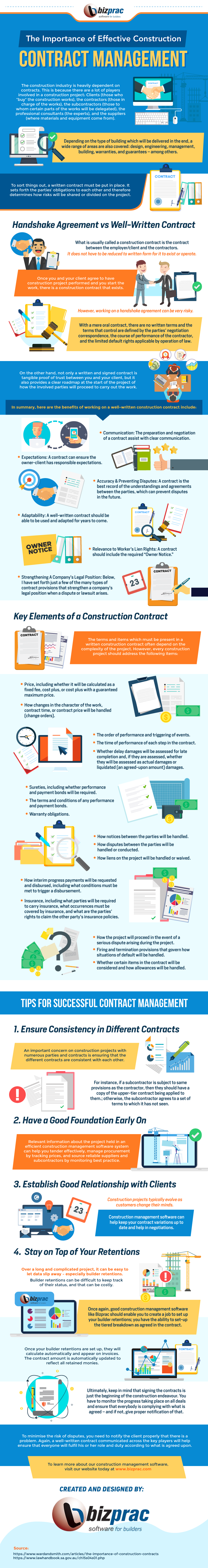 The Importance of Effective Construction Contract Management - Infographic