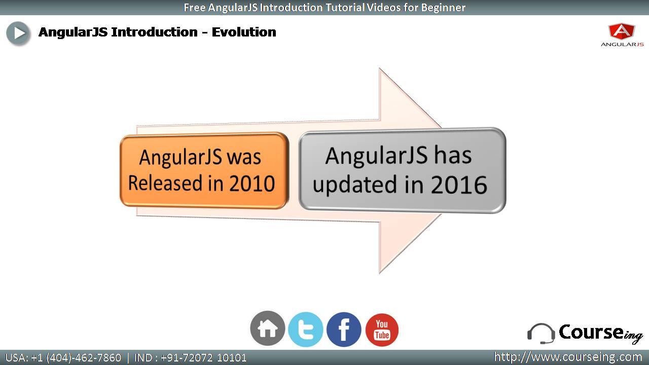 AngularJs 2 Evolution