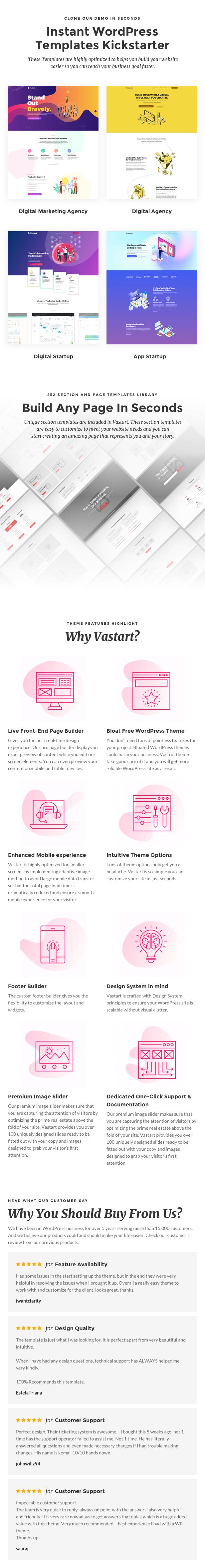 Vastart - Digital Company & Startup WordPress Theme - 1