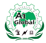 A1 Global Institute of Engineering and Technology, Markapur