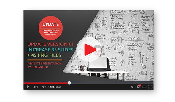 Infographic Keynote Presentation Update V.1 - 14