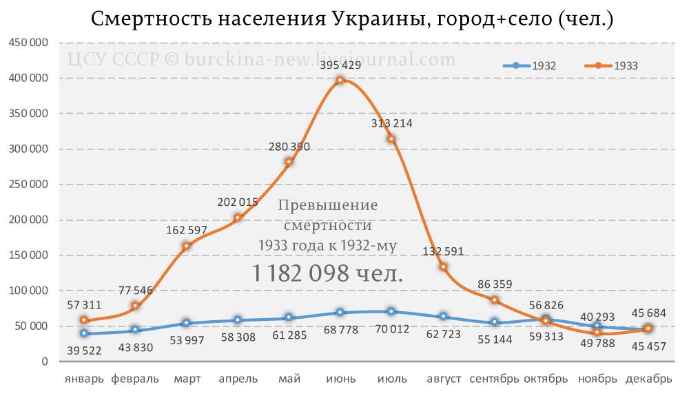 Ирония момента: в Киеве уравняли нацизм и коммунизм, а Москва...