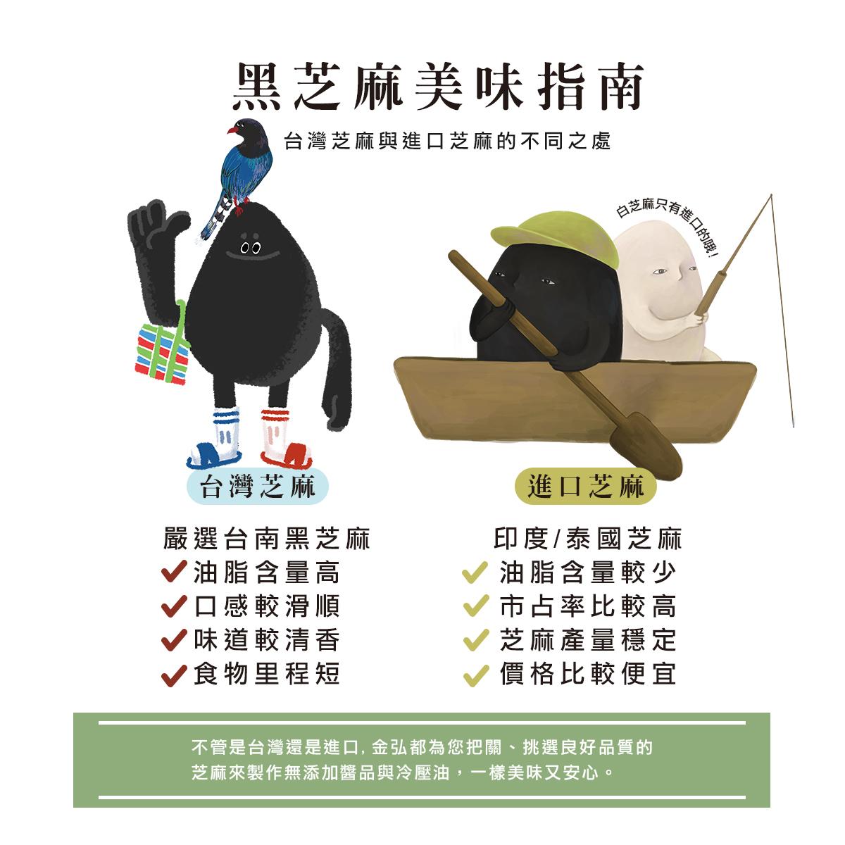 台灣芝麻與進口芝麻的不同