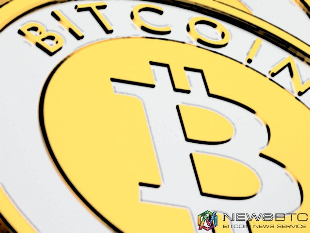 Bitcoin Price Index Chart