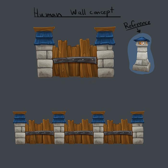 human wall concept