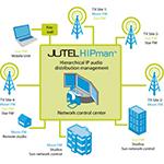 JUTEL HIPMAN