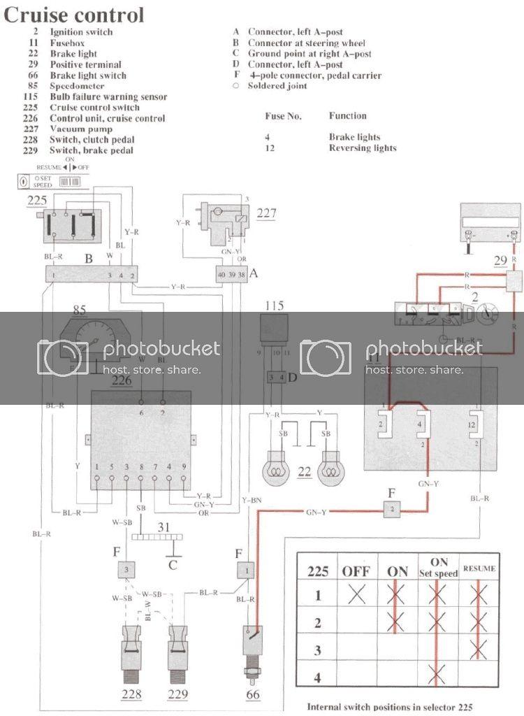 dl.dropboxusercontent.com/s/kpnpbbck5zczgbs/farthallare_cruise_control_schema.jpg