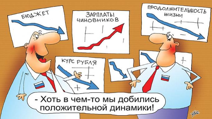 Чем хуже работают госкомпании РФ, тем лучше получает их руководство