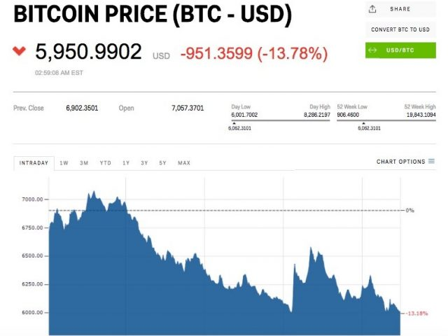 Fake Morgan Dollar Example