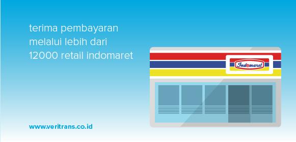 Layanan Pembayaran Melalui Indomaret di Seluruh Indonesia