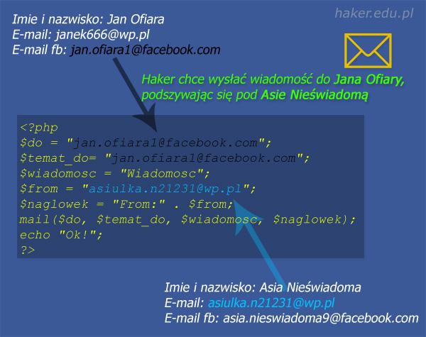 facebook spoofing - podszywanie się pod osobe fb