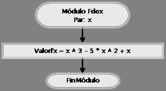 modulo programacion
