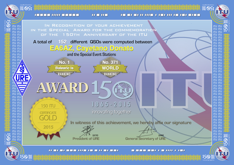 ITU Award
