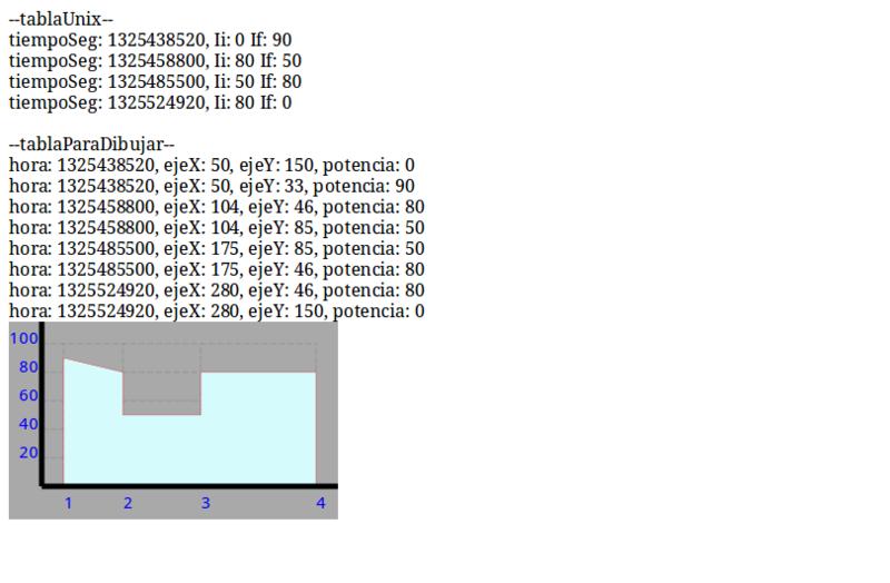 4_grafico1