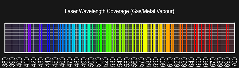 Gas%20and%20Metal%20Vapour%20800px.png