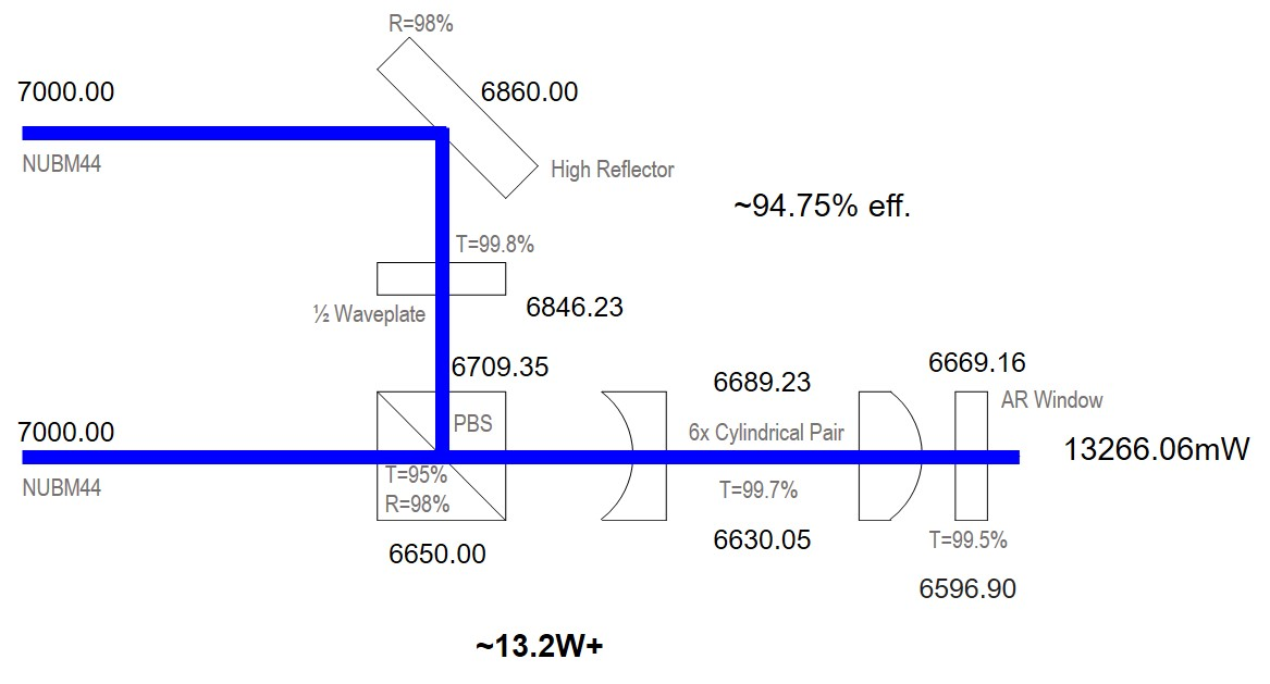 Dual%20NUBM44%20efficiency.jpg