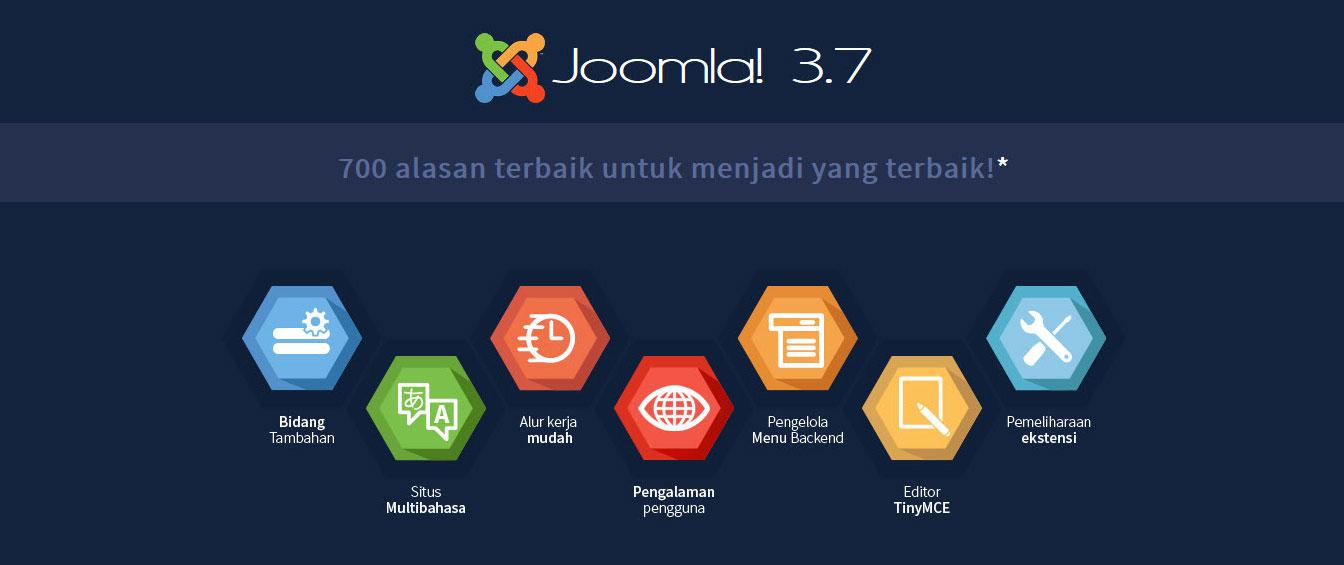 Joomla! 3.7 Indonesia