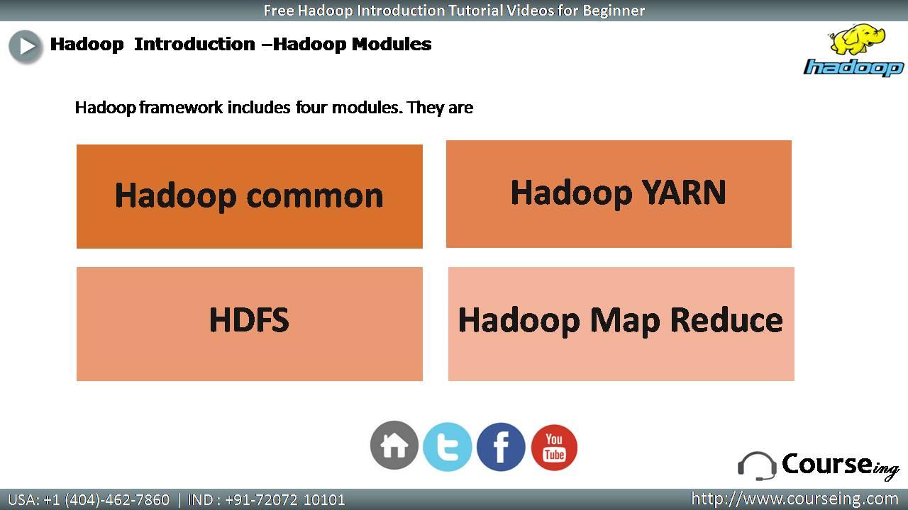 Free Hadoop Introduction Hadoop modules