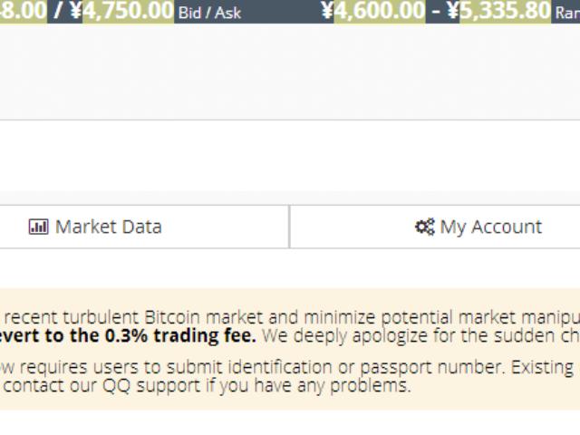 Bitcoin Trading Information
