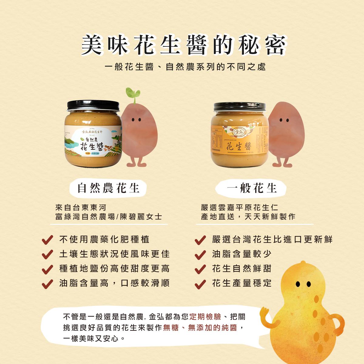 自然農花生醬與一般花生醬的不同