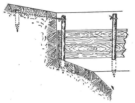 plank revetment