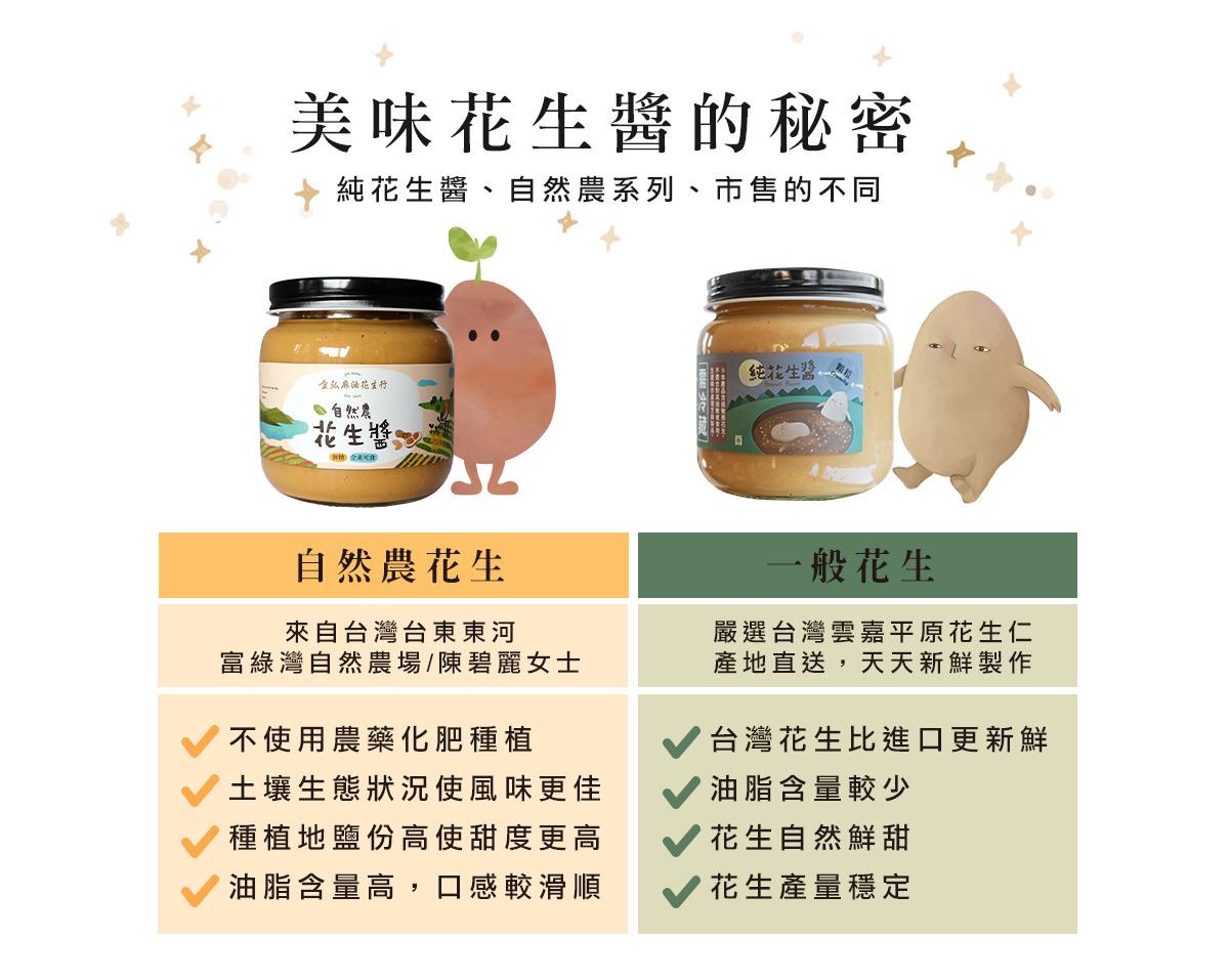 純花生醬與自然農花生醬系列的不同