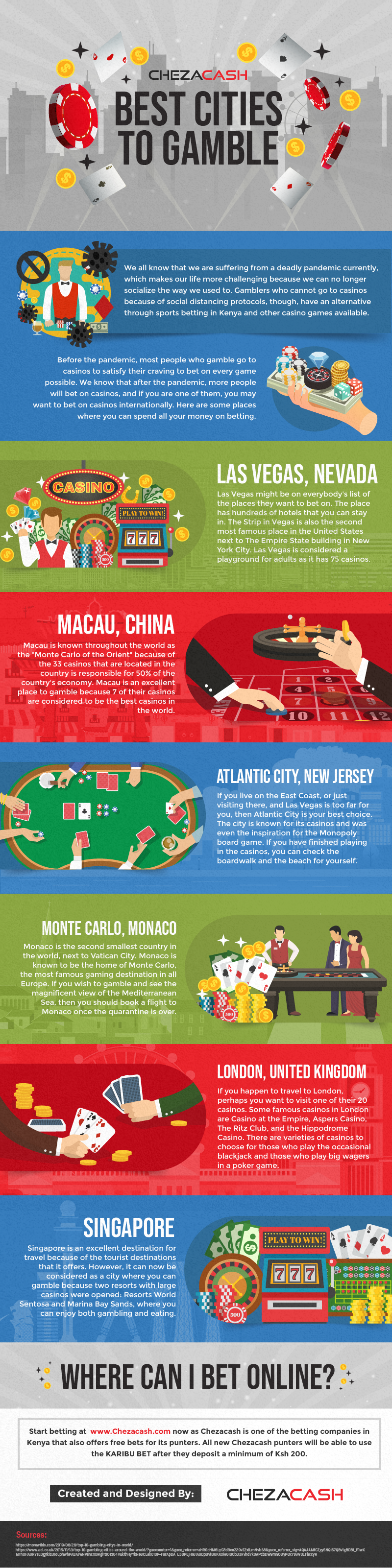 Best Cities to Gamble