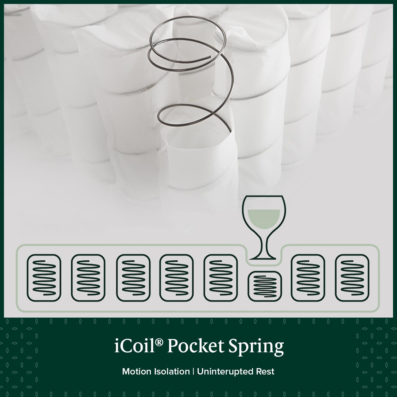 thumbnail 91 - Zinus Mattress Queen Double King Single Bed Memory Foam Pocket Spring Hybrid