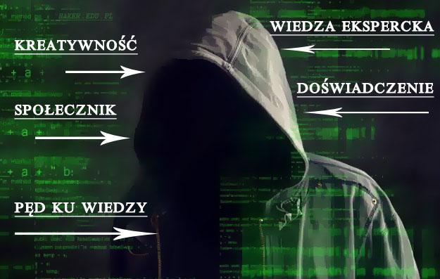 jak zostać hakerem - cechy idealnego kandydata na eksperta bezpieczeństwa