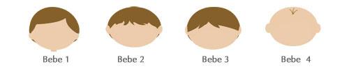 Cómo personalizar tu dibujo, tipo de pelo bebes