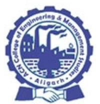 ACN College Of Engineering and Management Studies