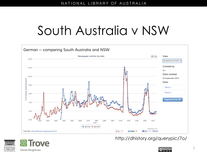 QueryPic - German