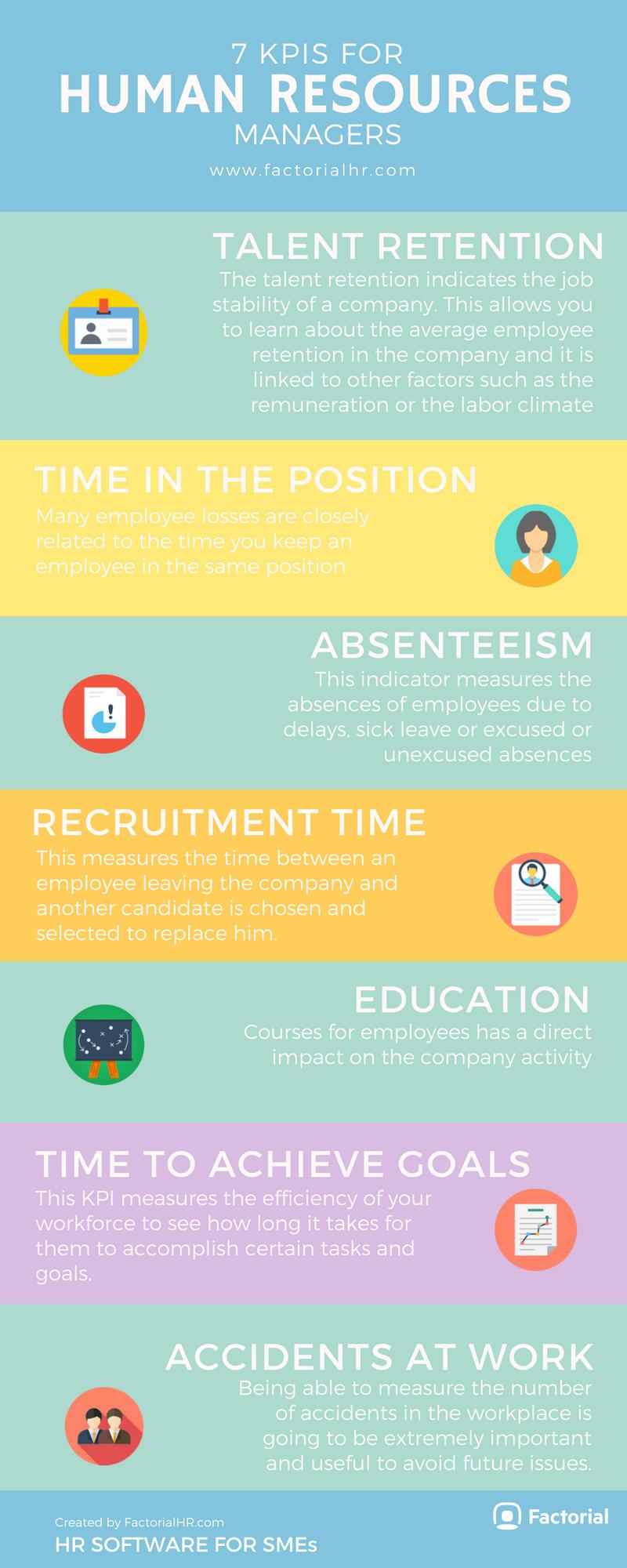HR kpis infography