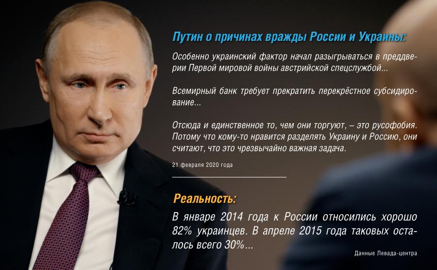 Владимир Путин о вопросах языкознания и вражде России с Украиной