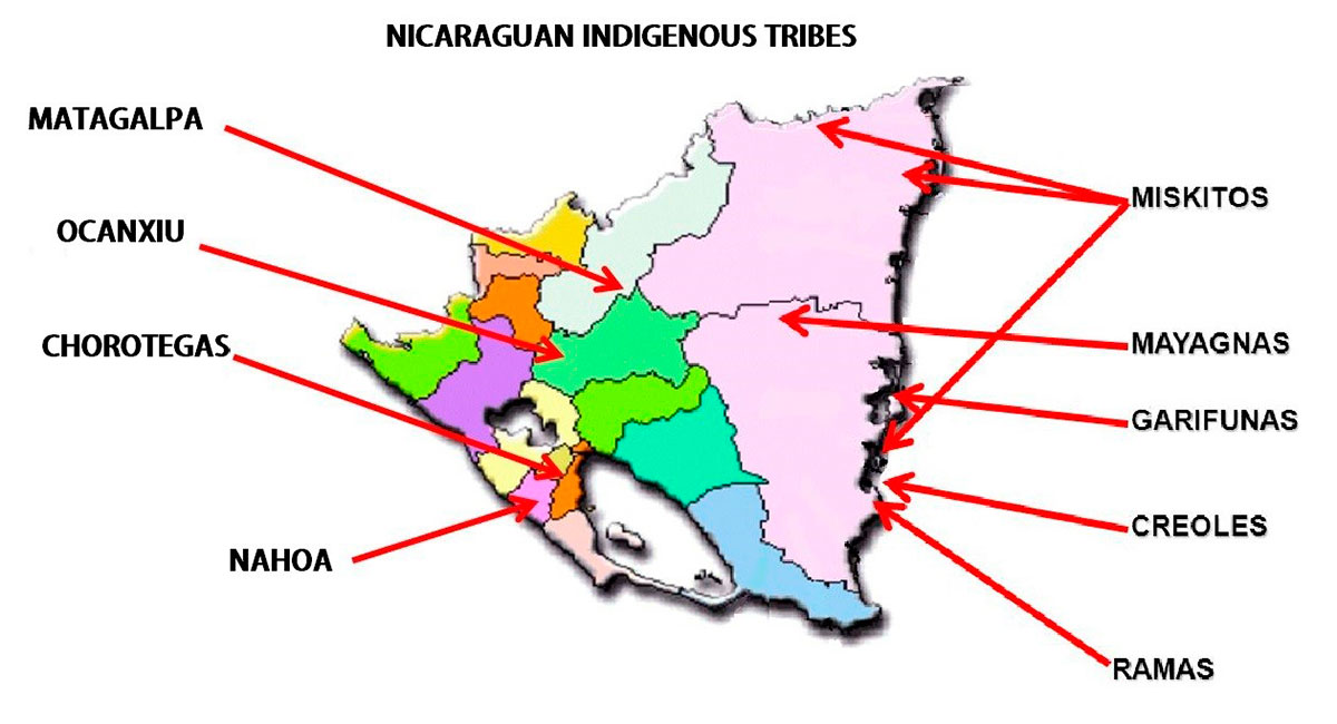 Nicaragua Indigenous Tribes