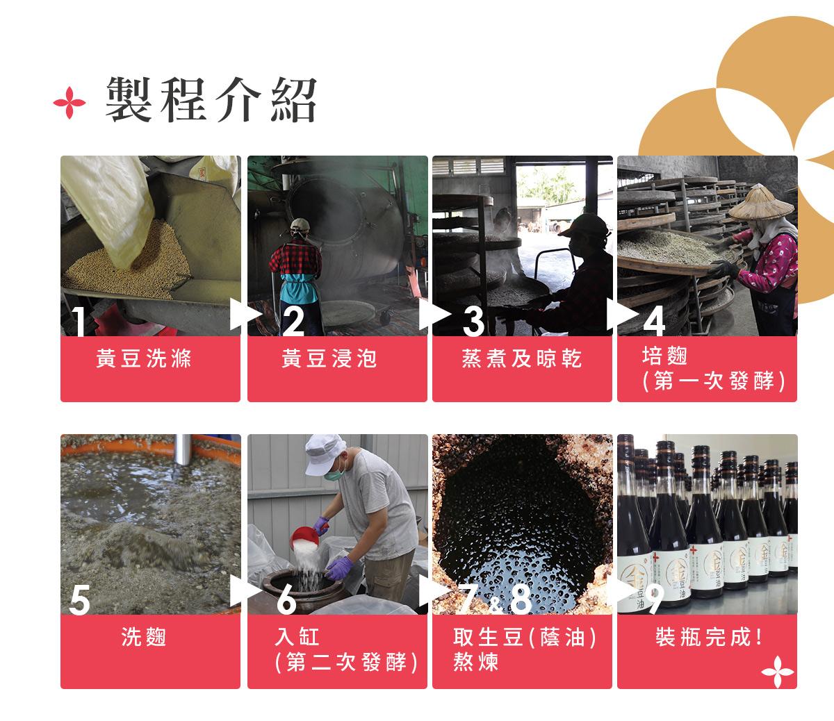 客家金豆油:製作過程
