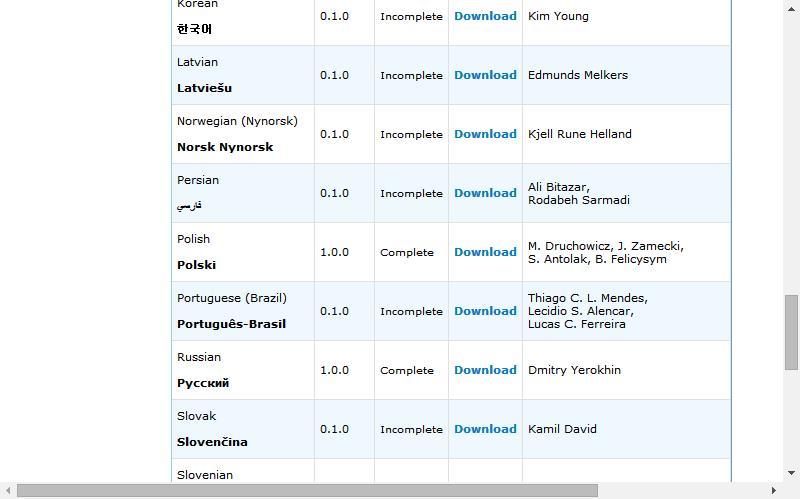 TrueCrypt spolszczenie download