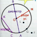 Вокруг круга