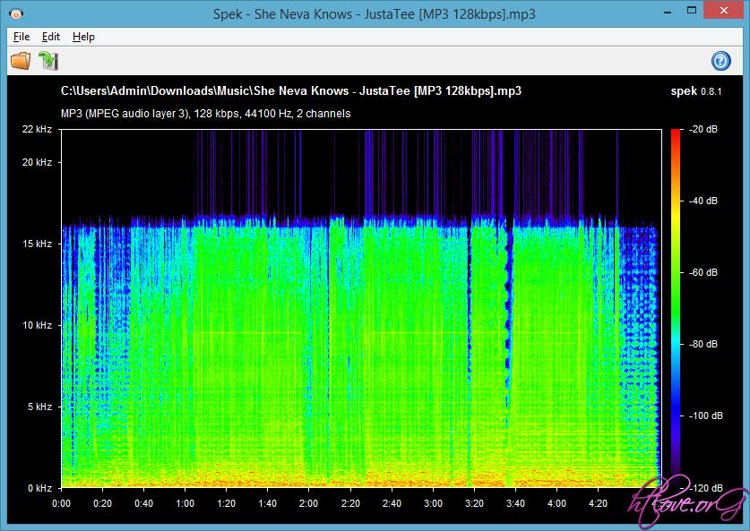 Kiểm tra Flac & Mp3 320kbps Fake qua phân tích bằng Spek