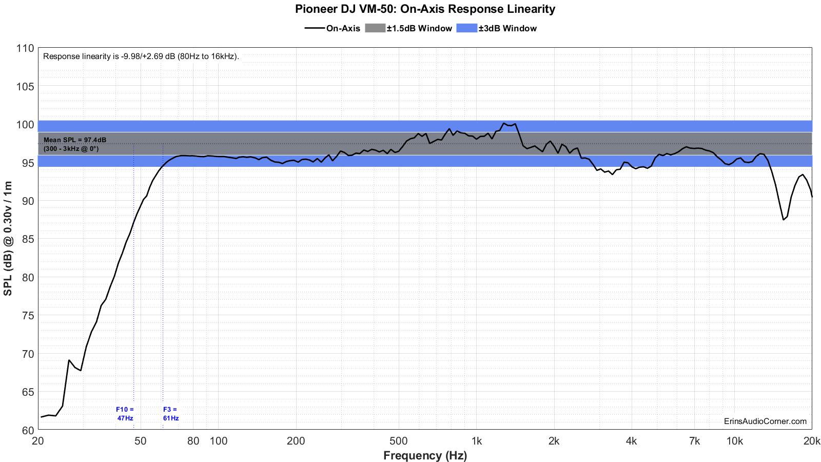 Pioneer%20DJ%20VM-50%20FR_Linearity.png